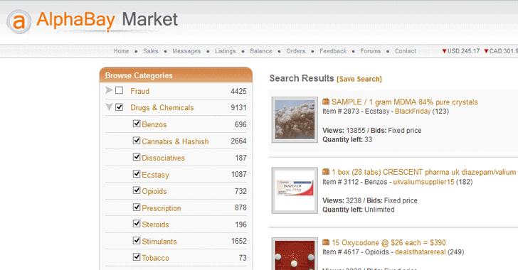 Alphabay dark web market