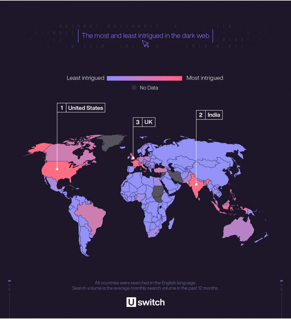 Dark Web popularity by country